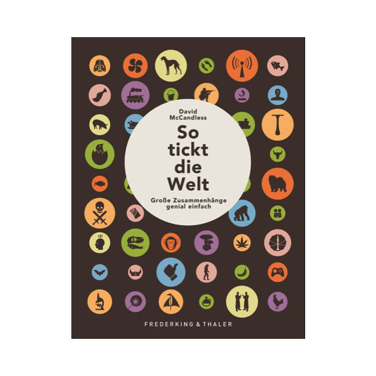 Buch – So tickt die Welt