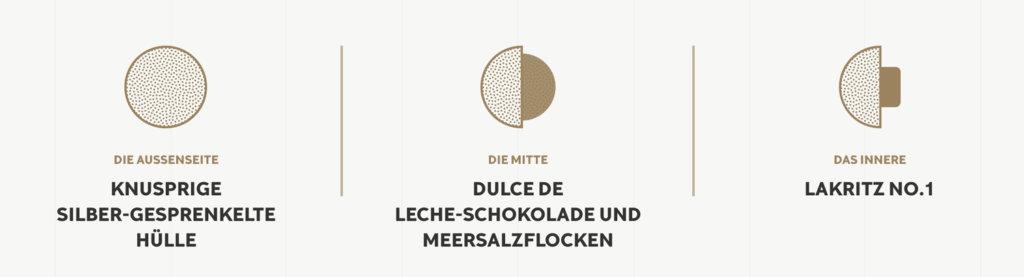 Lakrids – 2018 Ostern – Osterei